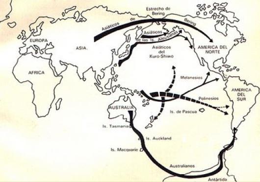 rutas del Poblamiento Americano